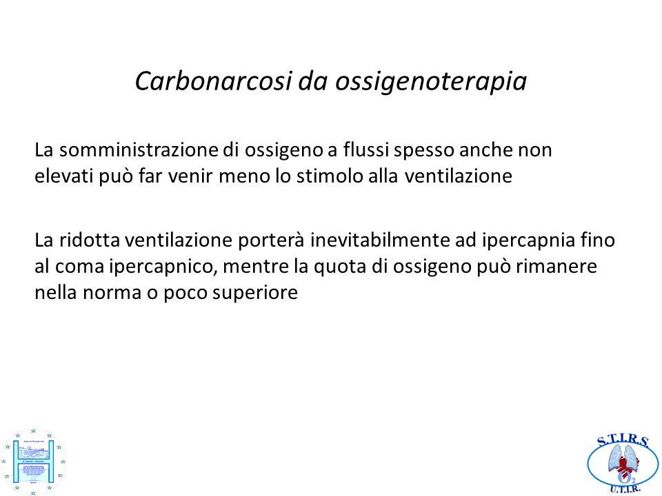 carbonarcosi
